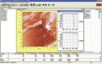 Nanosuite Professional Software for Nanoindenter