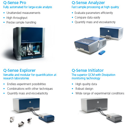 Overview of the QSense Instruments