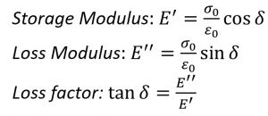 Parameters used in complex modulus