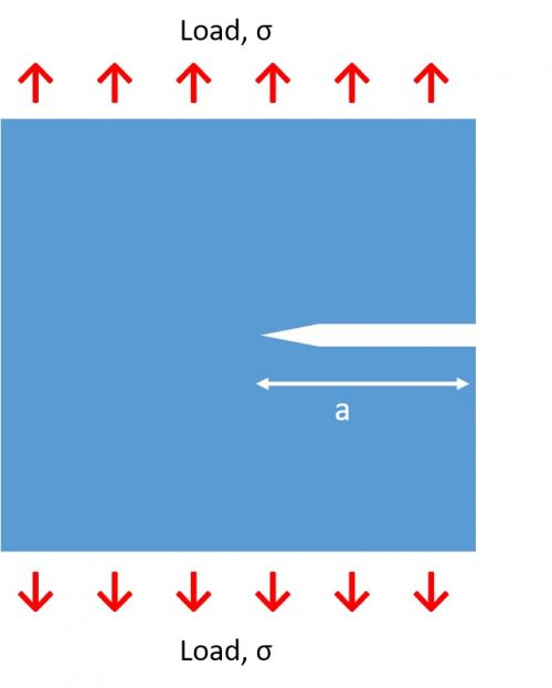 Schematic of a fracture test