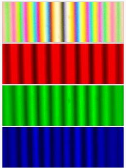 Color Signals in White Light Interferometry