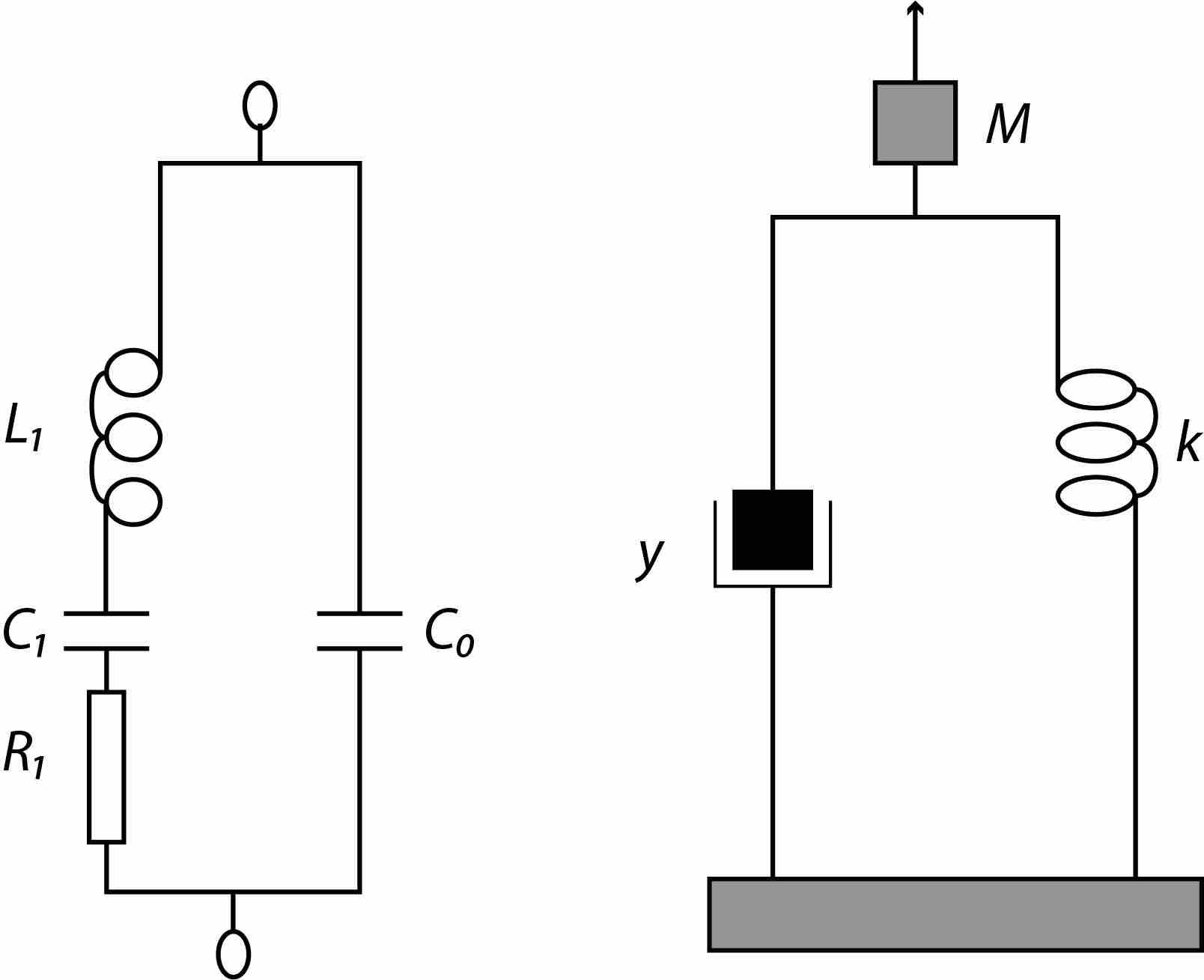 Circuit and Mechanical models of a quartz crystal in QCM