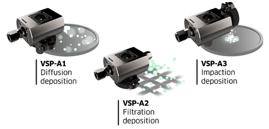 Nanoparticle Deposition Accessories