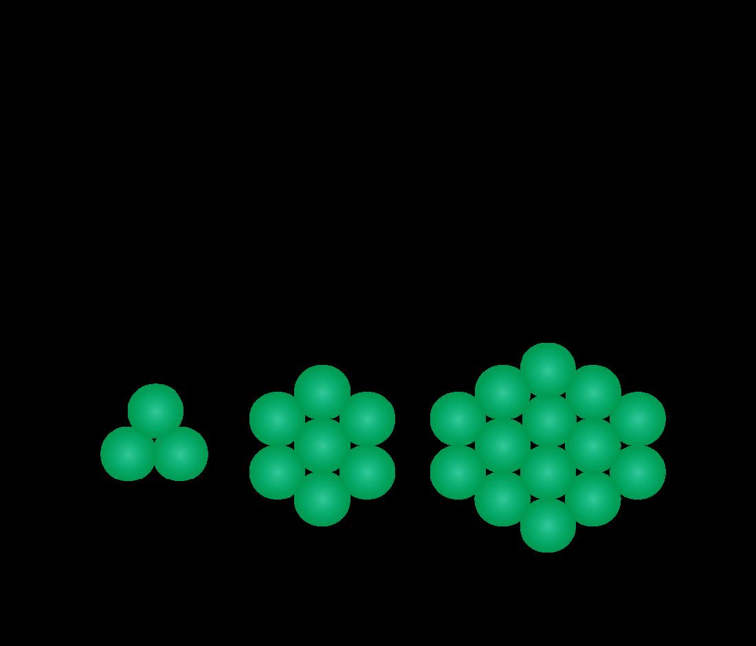 sub 20nm particles