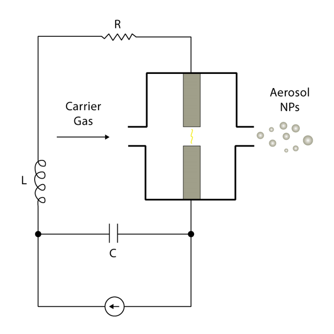 Spark ablation electrical diagram