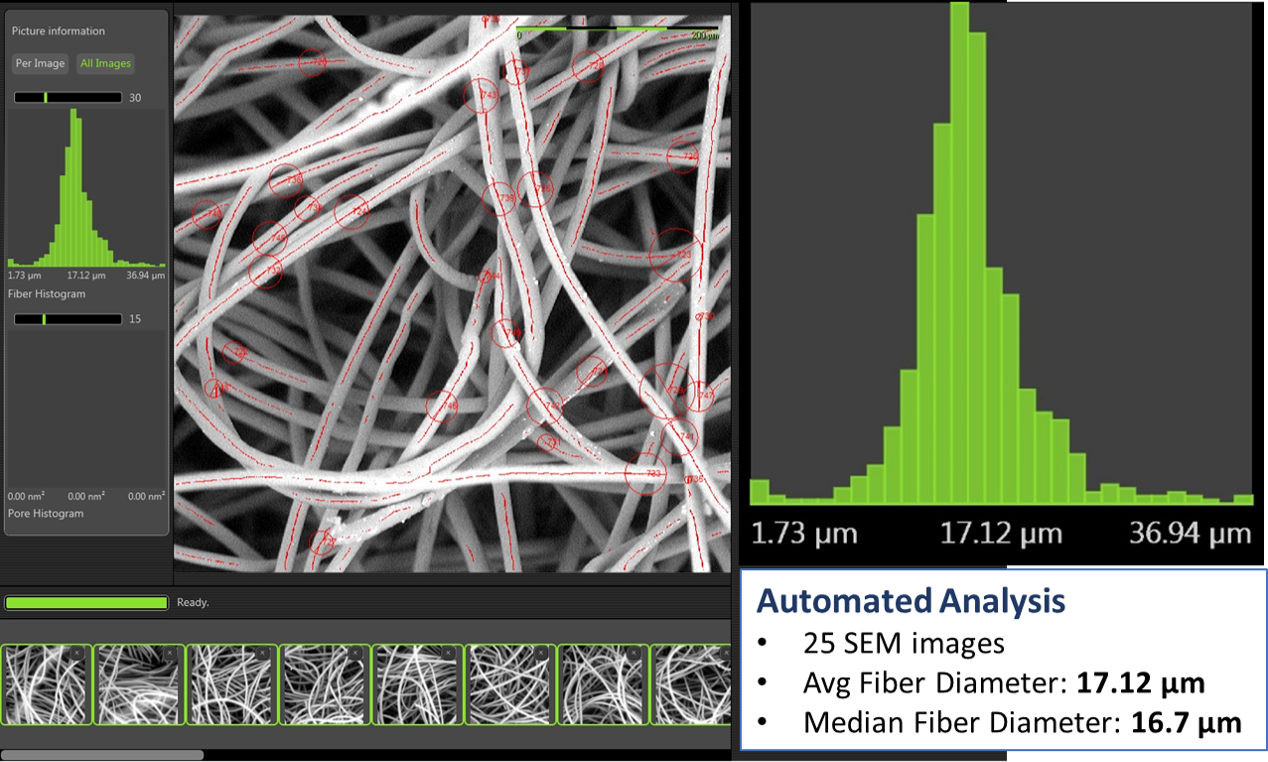 Automated fiber analysis with the Phenom desktop SEM