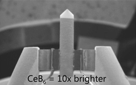 superior desktop scanning electron microscopy source