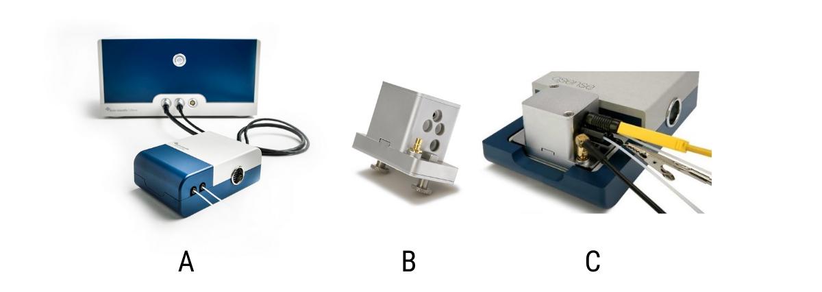 Electrochemistry QCM-D (EQCM-D) Set-up