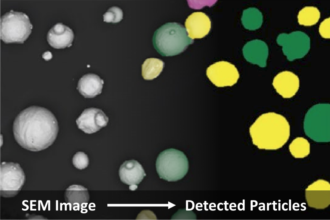 Tabletop SEM image and automated particle detection
